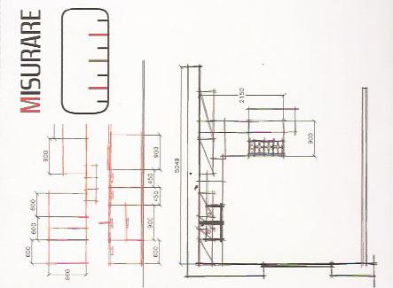 misurare slide